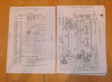 Morris Commercial. C type. Spare parts list.